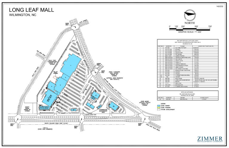 Long Leaf Mall | Wilmington, North Carolina