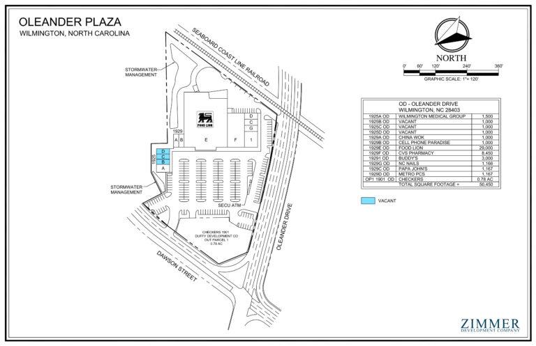 Oleander Plaza | Wilmington, North Carolina